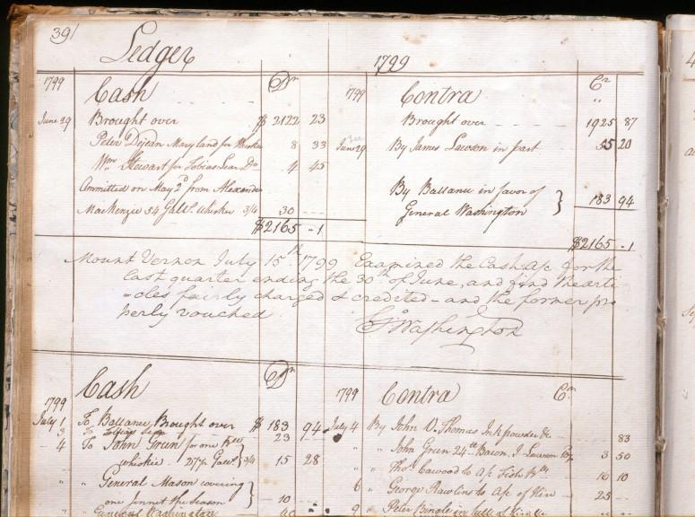 Page from the distillery ledger at Washington's Mount Vernon (Mount Vernon Ladies' Association)