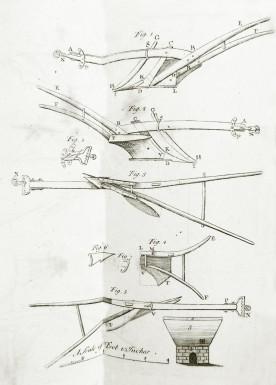 Illustration showing various plow designs