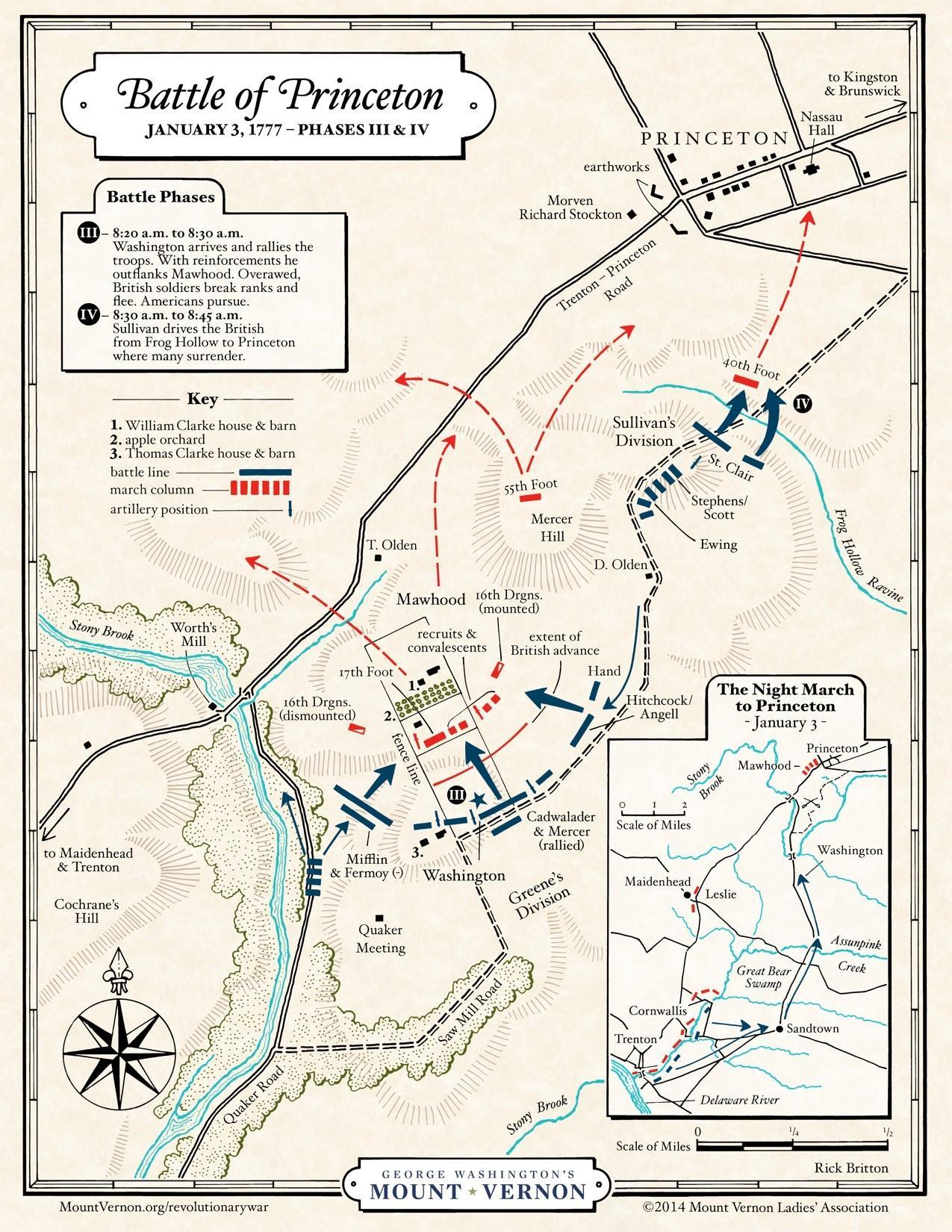 Map: Battle of Princeton, Phases III and IV