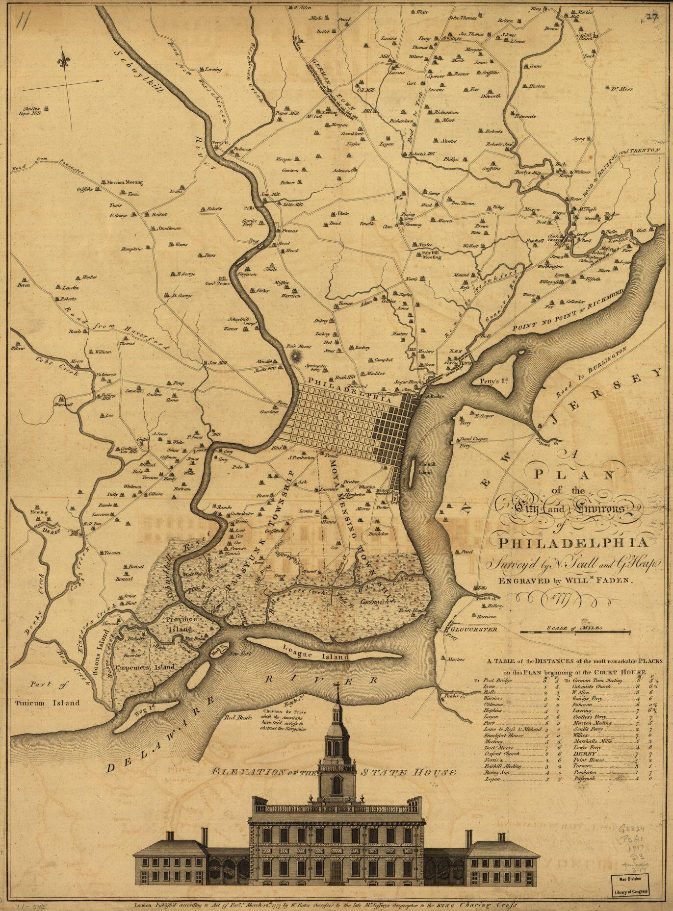 "Nicholas Scull, A plan of the city and environs of Philadelphia,"" (London: W. Faden, 1777). Library of Congress Geography and Map Division, Washington, D.C."