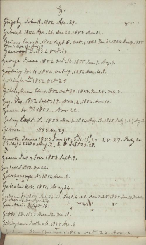"""John Augustine Washington's 1852-1856 Diary,"" Index Page G, Digital Collections from the Washington Library."
