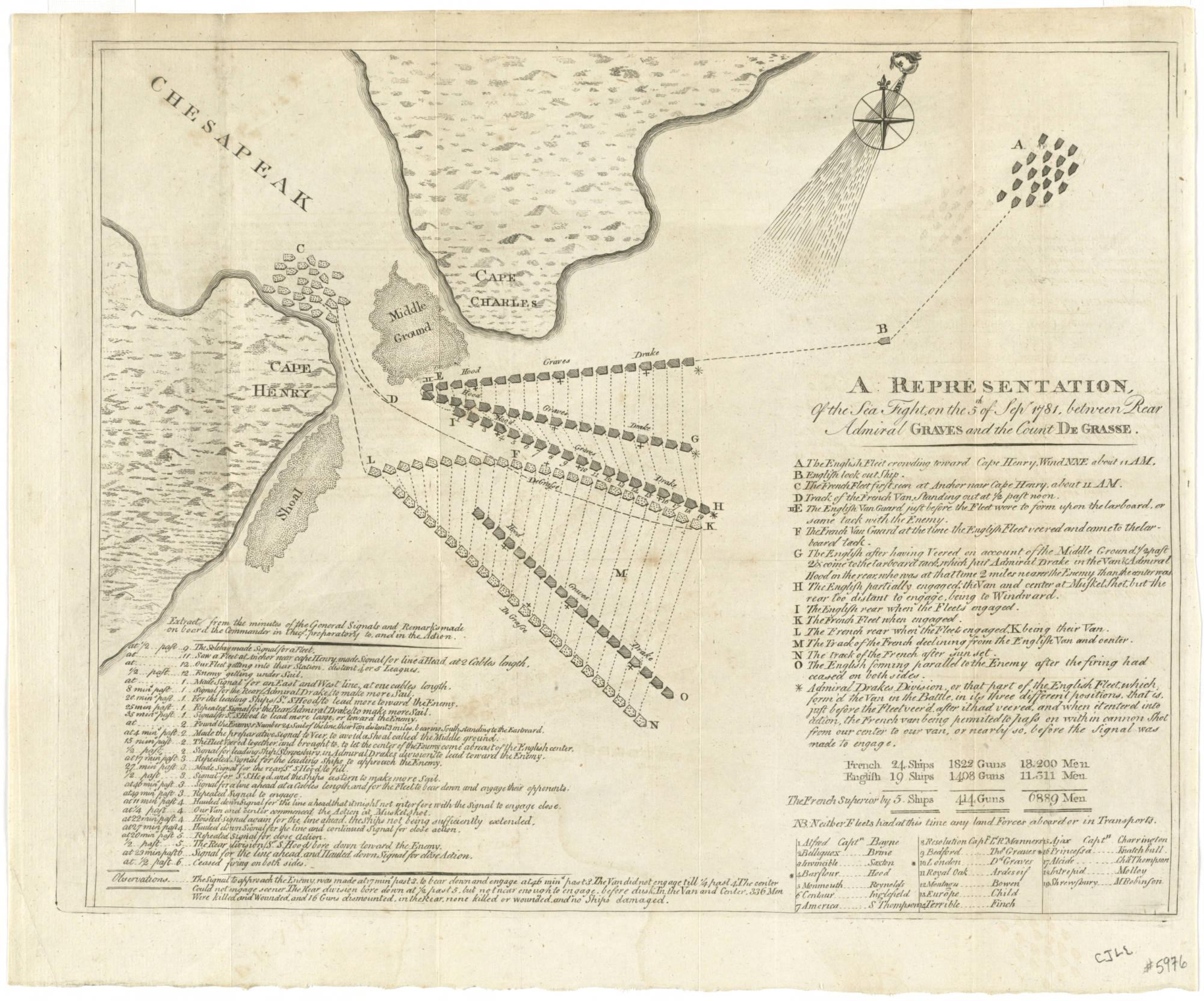 "Comte de Grasse, ""A Representation, of the sea fight, on the 5th of Sepr. 1781, between Rear Admiral Graves and the Count de Grasse."" Richard H. Brown Revolutionary War Map Collection, MVLA. Click the image to access the full image."